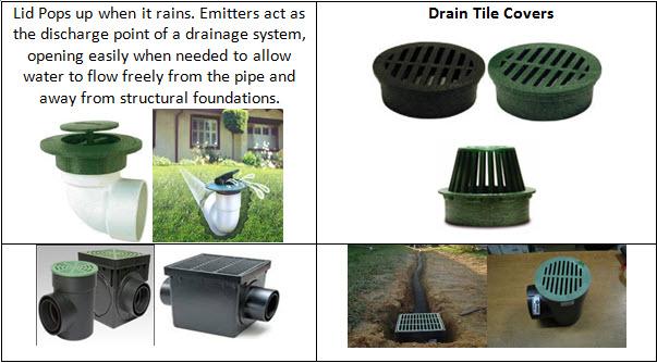 Water Drainage Solutions David Hazen Group