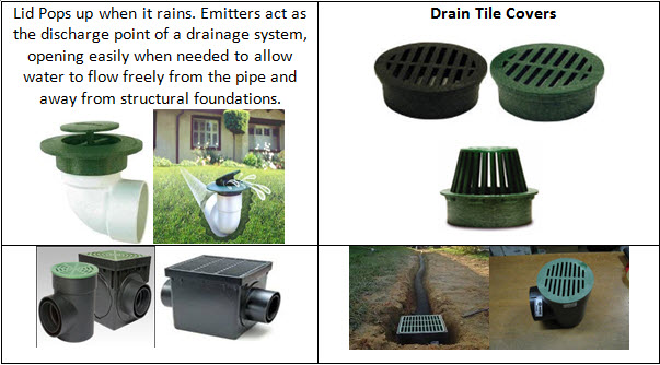 Water Drainage Solutions David Hazen Group